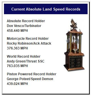 absolute speed records